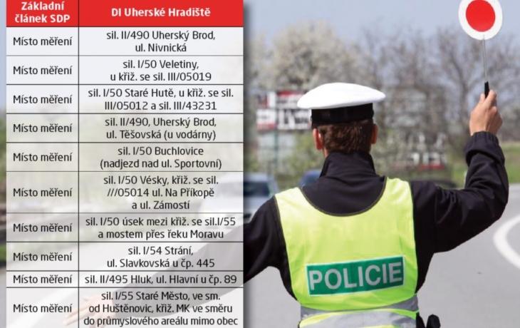 Řidiči, pozor! Policie dnes měří na každém rohu!
