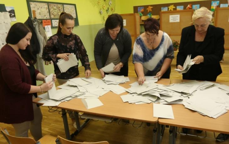 Politické zemětřesení na Slovácku! A velký návrat ODS